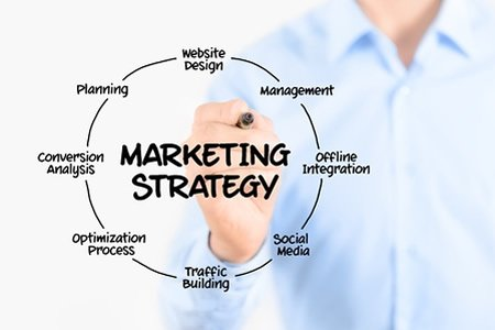 optimiser votre marketing